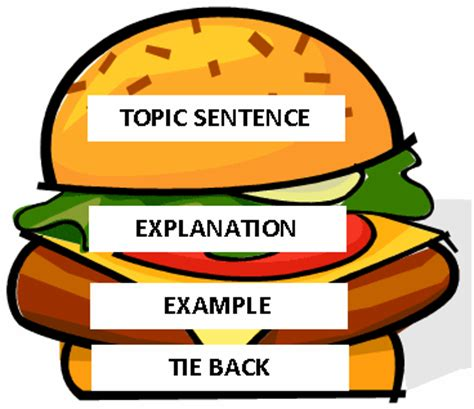 Ielts how to write an argument essay